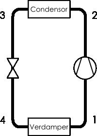 Schema warmtepomp